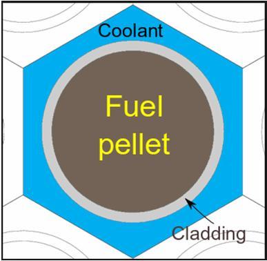 Hệ thống nhà lò phản ứng hạt nhân