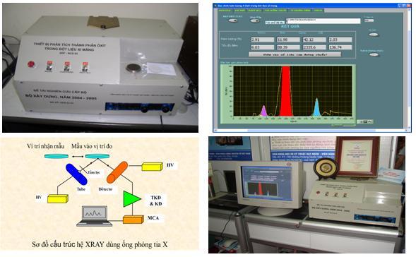 Thiết bị phân tích nhanh 4 nguyên tố chính: Al, Si, Ca, Fe trong bột liệu xi măng