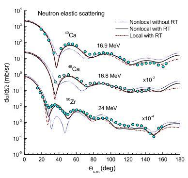 Mô tả thống nhất phương trình trạng thái của chất hạt nhân và thế quang học nucleon trên cơ sở trường trung bình vi mô