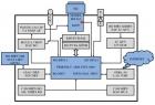 """Kết quả nghiên cứu Đề tài cấp nhà nước KC.05.16/11-15: """"Nghiên cứu chế tạo thiết bị quan trắc cảnh báo phóng xạ"""""""